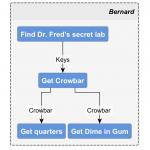 37-getCrowbar